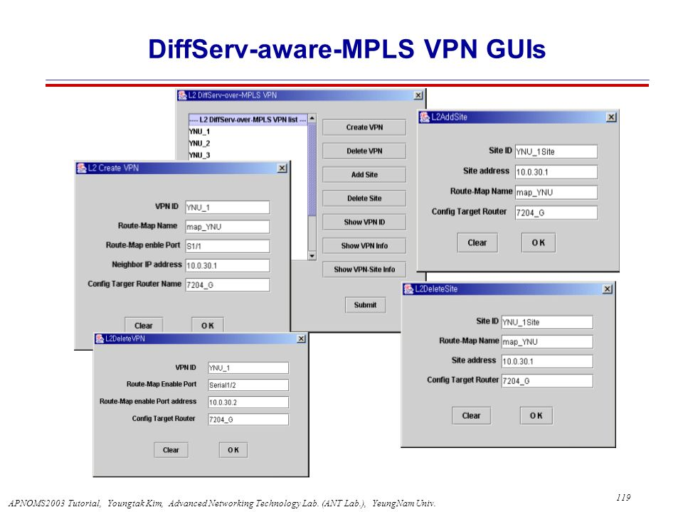 DiffServ-aware-MPLS VPN GUIs