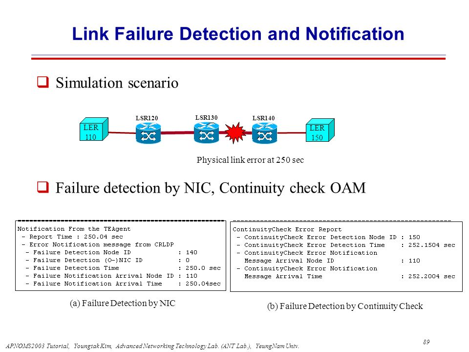 Link Failure Detection and Notification
