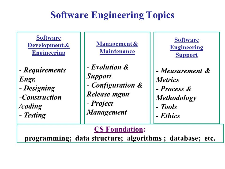 data structure metrics in software engineering pdf