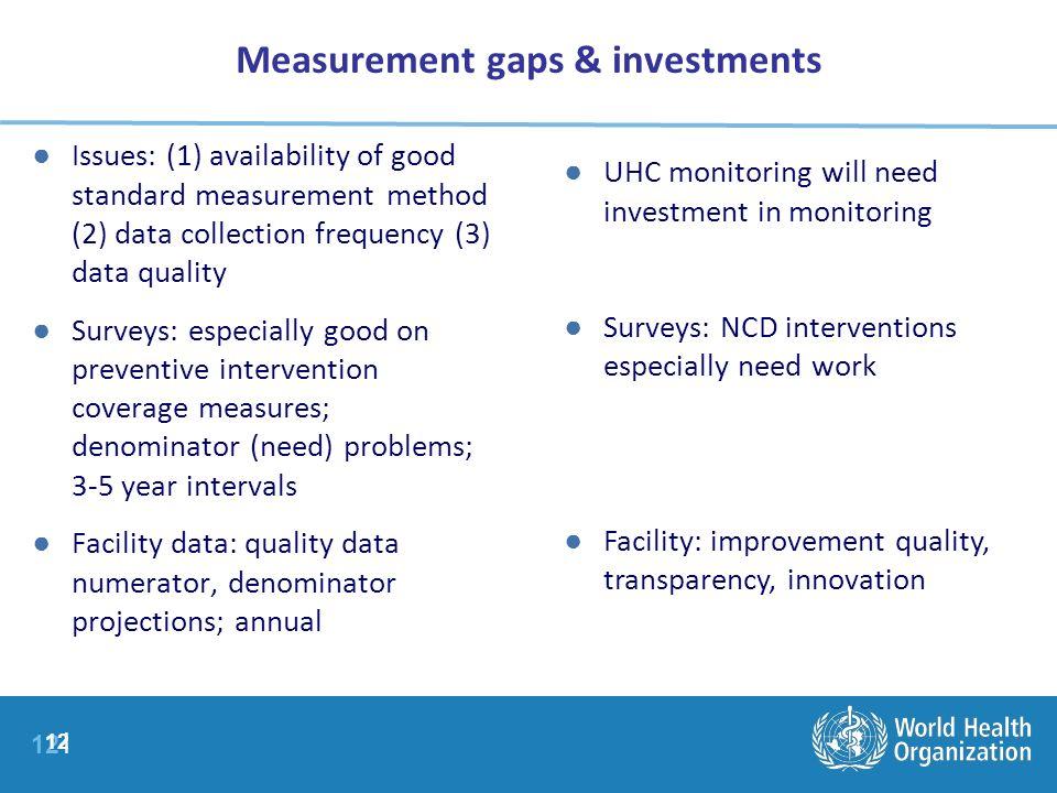 Measurement gaps & investments