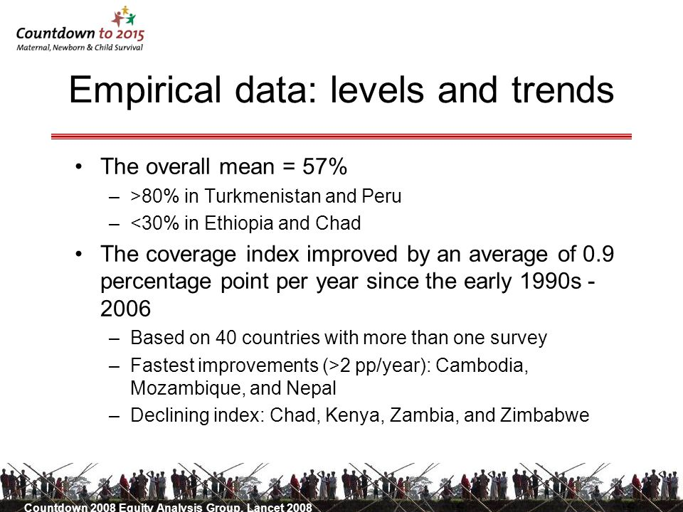 Empirical data: levels and trends