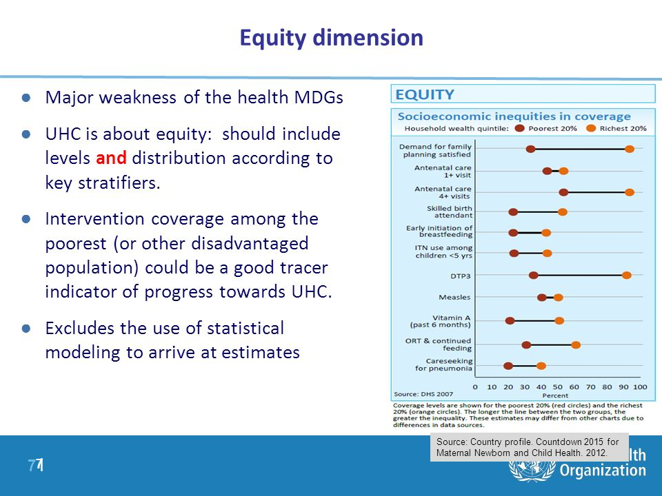 Equity dimension Major weakness of the health MDGs