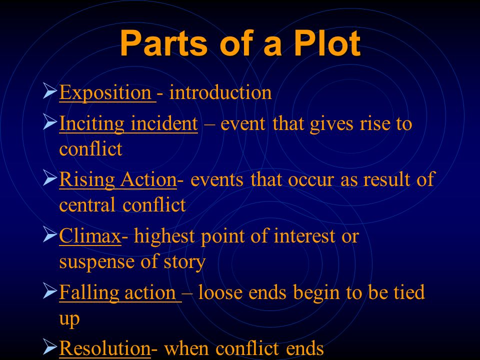 Parts of a Plot Exposition - introduction