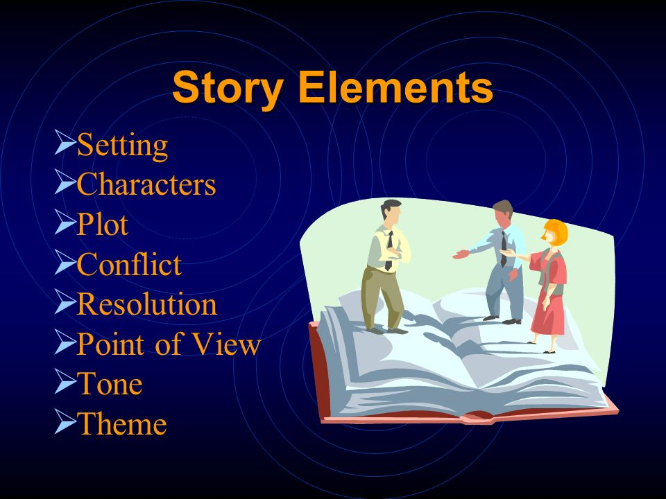 Story Elements Setting Characters Plot Conflict Resolution