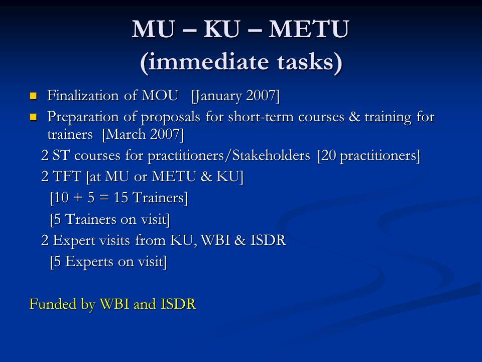 MU – KU – METU (immediate tasks)