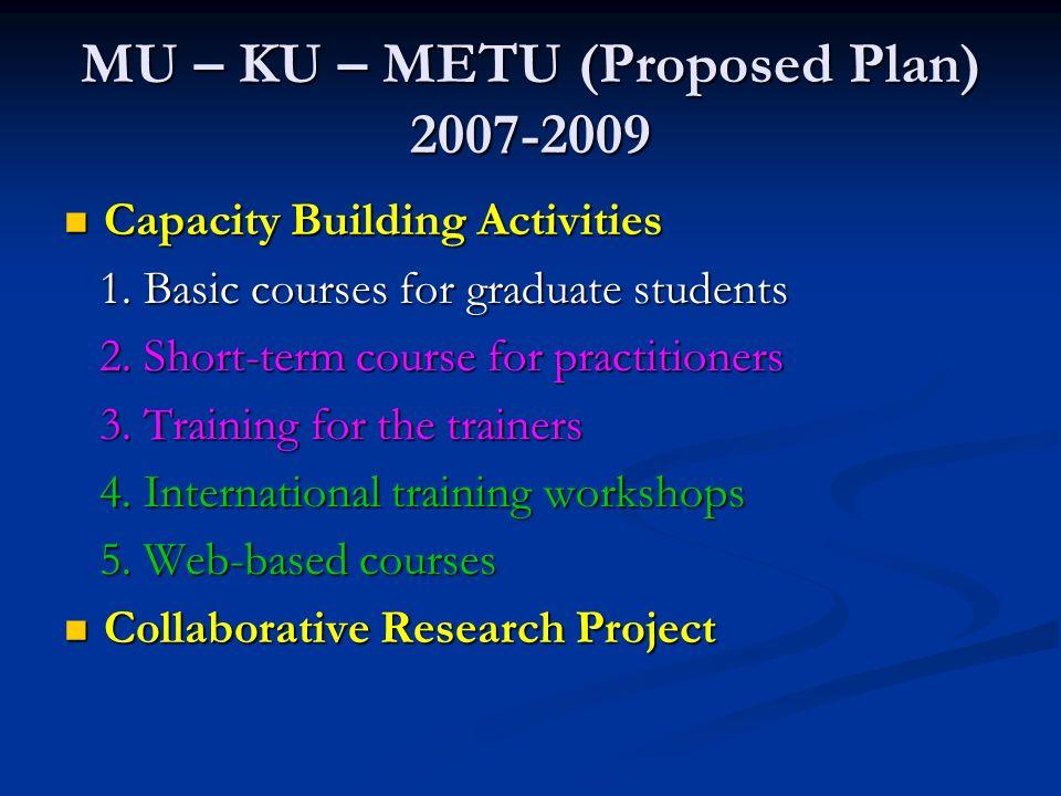 MU – KU – METU (Proposed Plan) 2007-2009