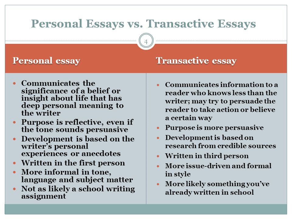 writing an essay in third person