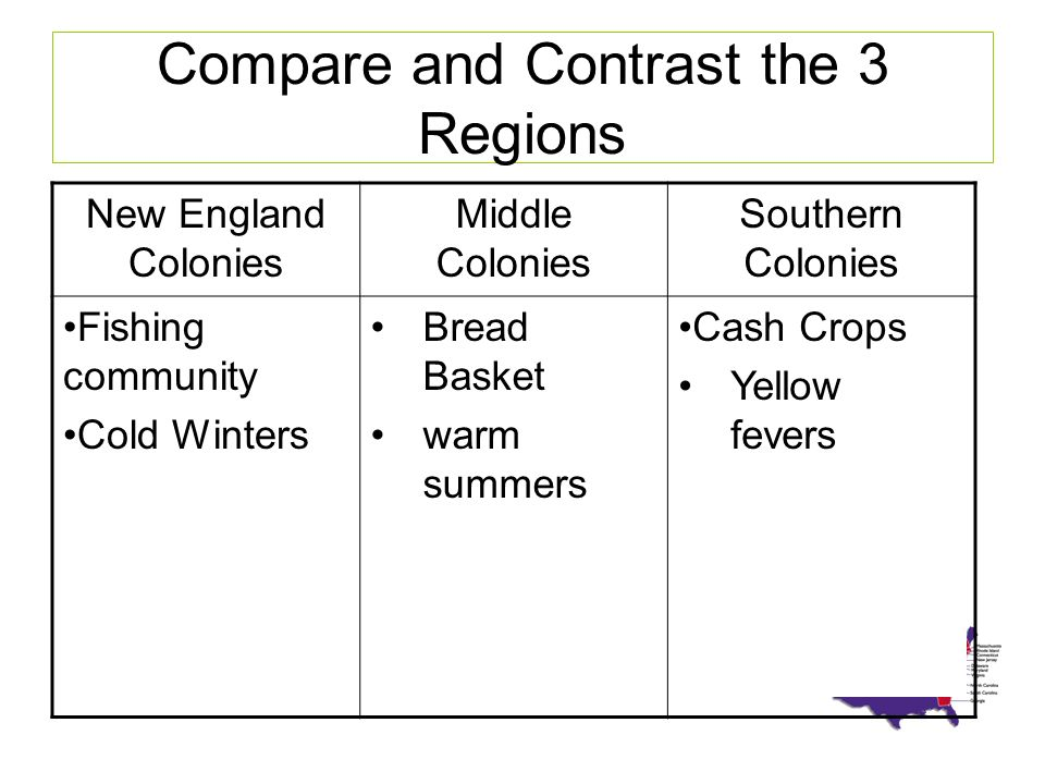compare and contrast the new england middle and southern colonies essay Students will explore the differences among the three colonial regions of new england, mid-atlantic / middle, and the southern colonies in small groups for each region, students will observe and note details of pictures, maps, and advertisements in order to describe each region.