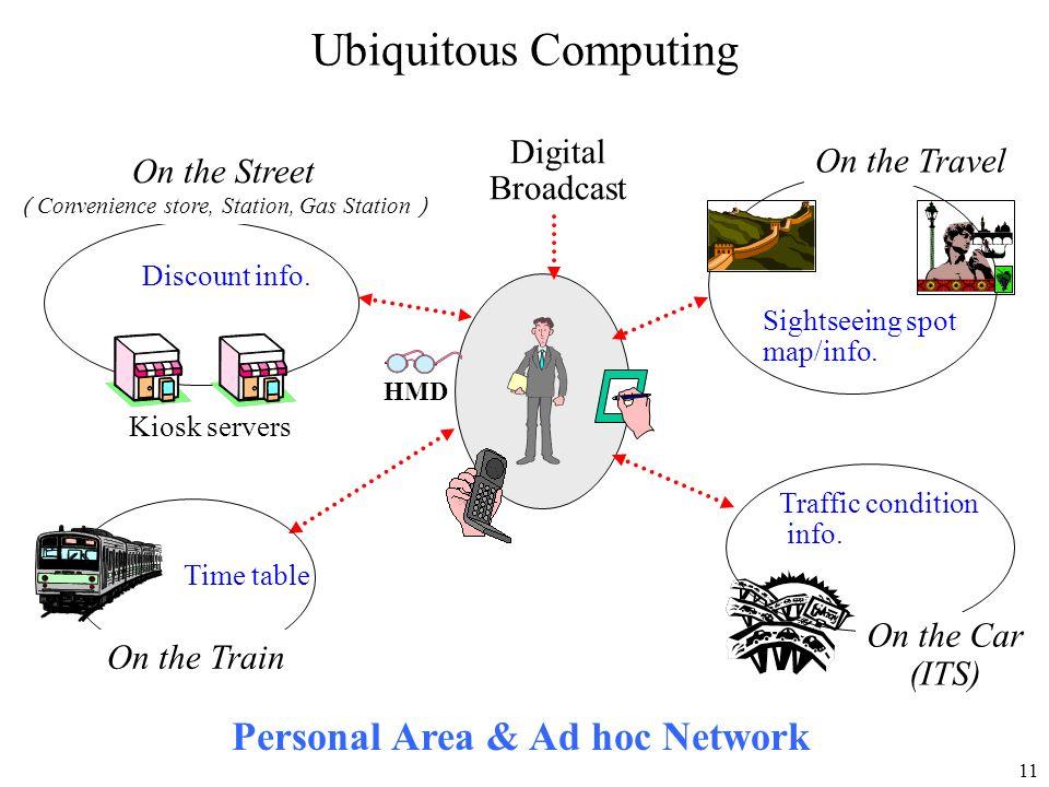 Personal Area & Ad hoc Network