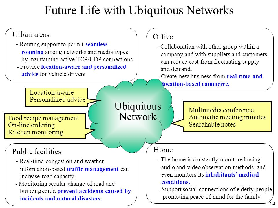 Future Life with Ubiquitous Networks