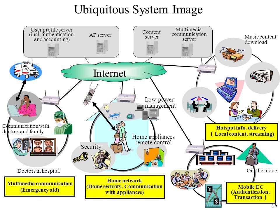 Ubiquitous System Image
