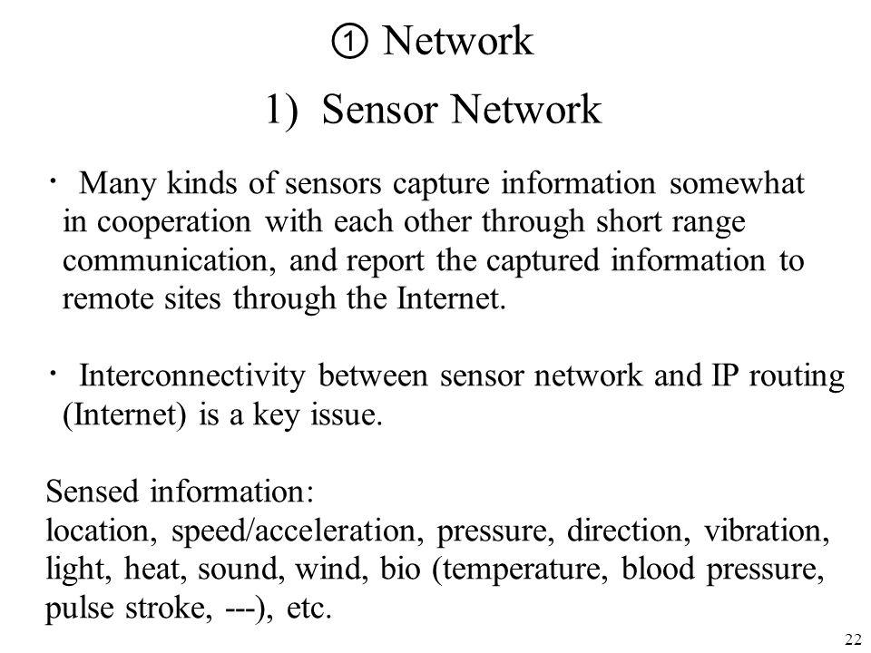 ① Network 1) Sensor Network