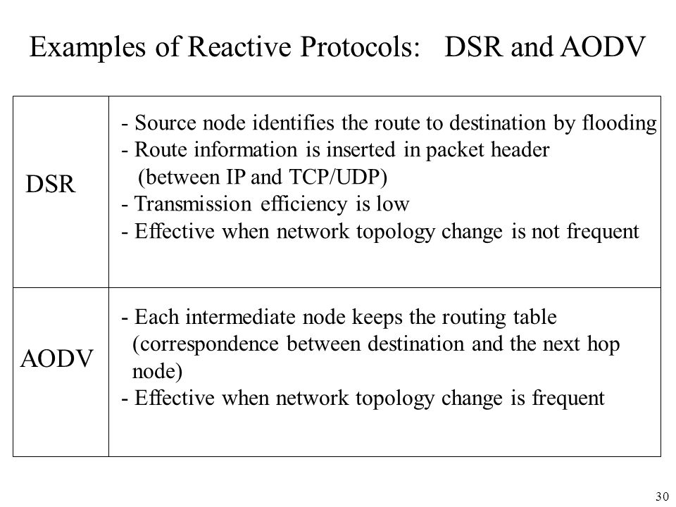 Examples of Reactive Protocols: DSR and AODV