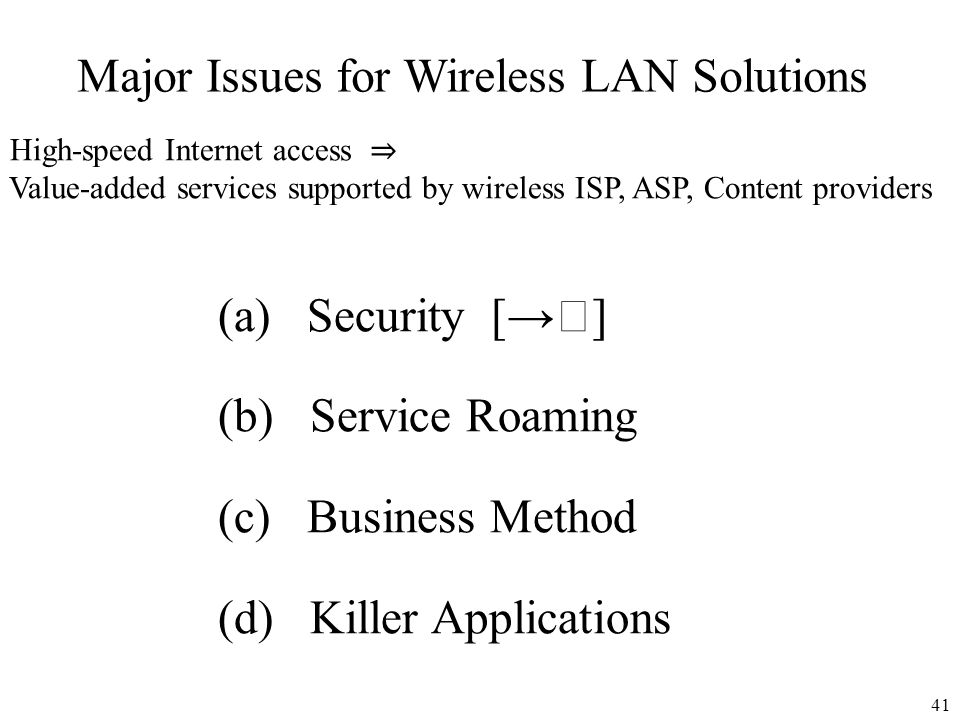 Major Issues for Wireless LAN Solutions