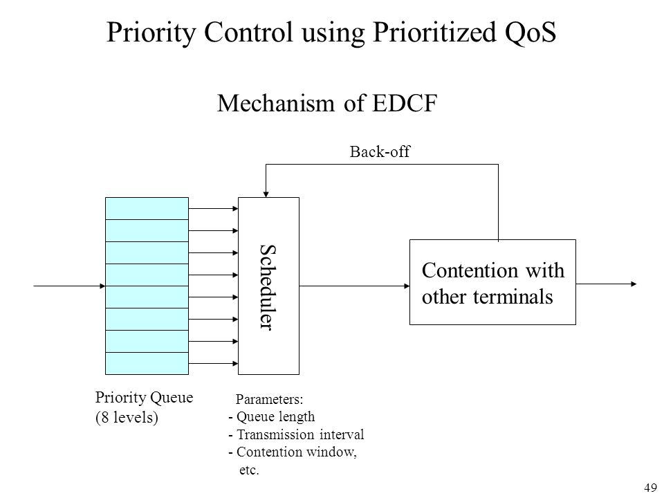 Priority Control using Prioritized QoS