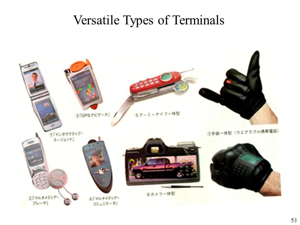 Versatile Types of Terminals