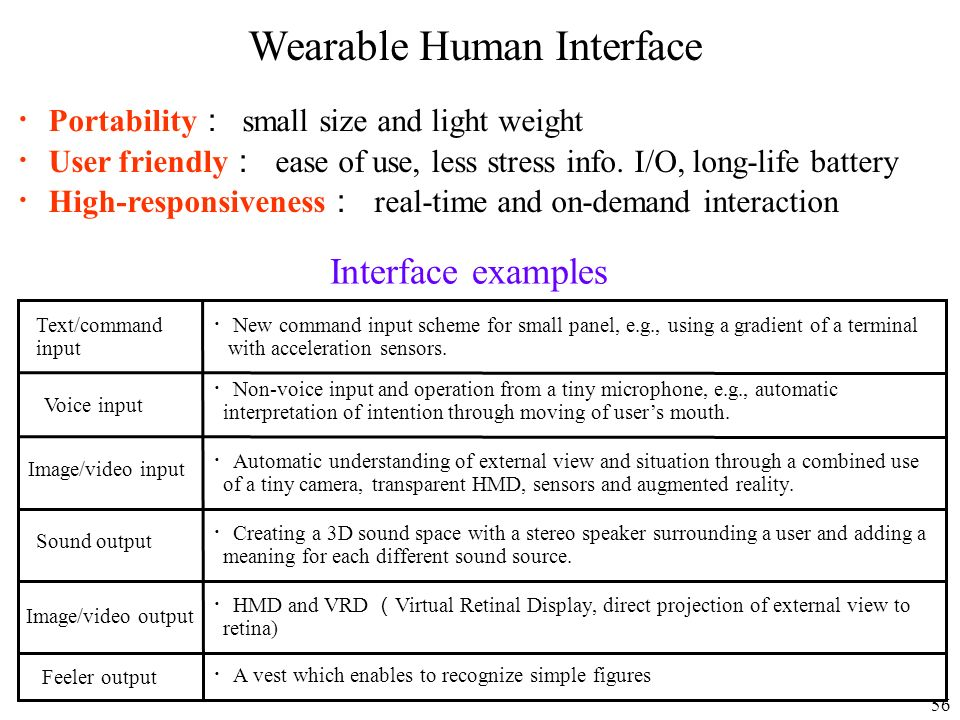 Wearable Human Interface