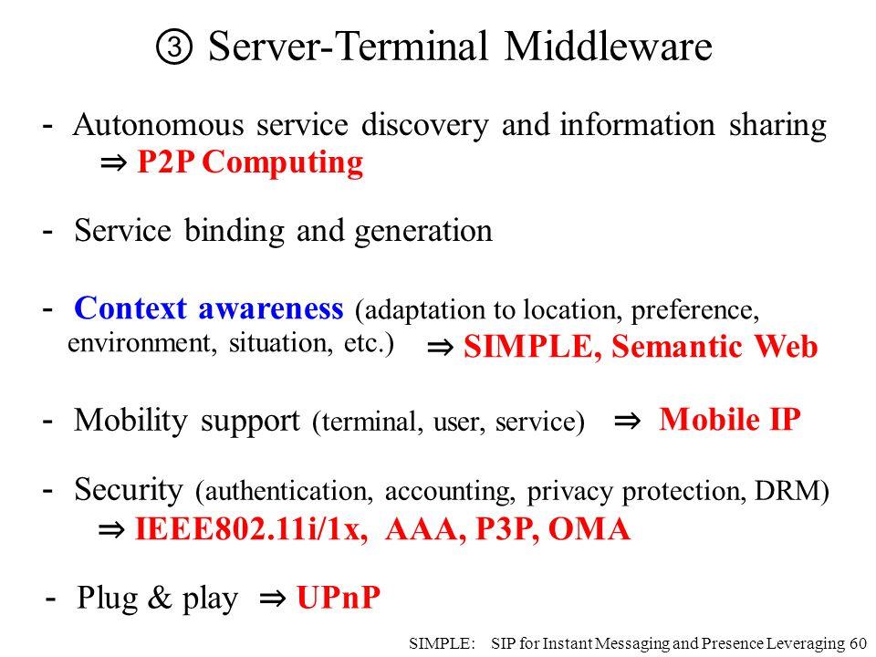 ③ Server-Terminal Middleware