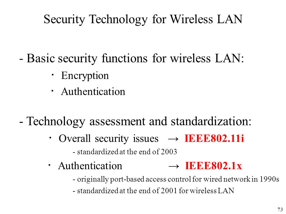 Security Technology for Wireless LAN