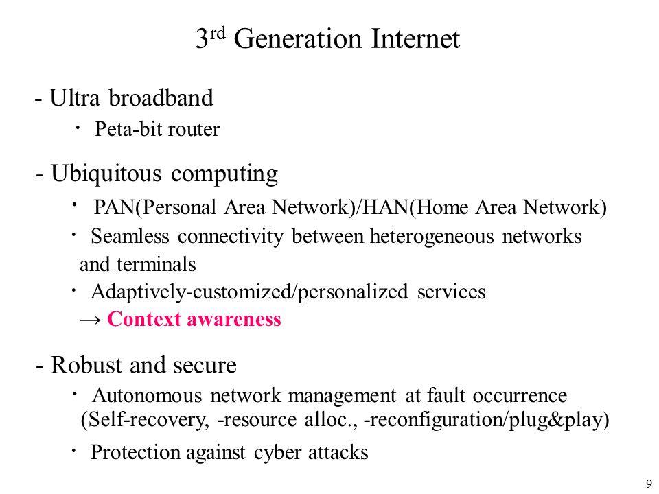 3rd Generation Internet