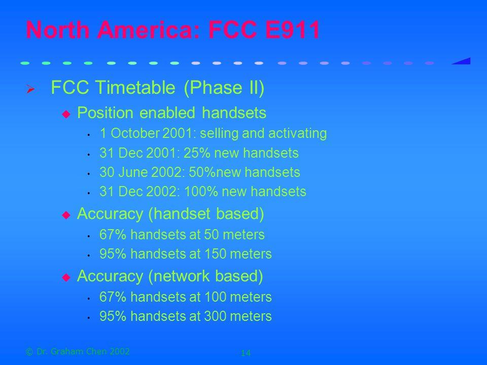 North America: FCC E911 FCC Timetable (Phase II)