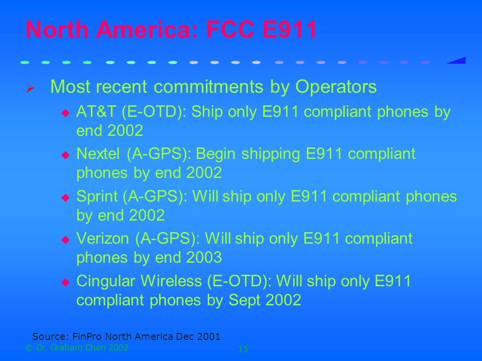 North America: FCC E911 Most recent commitments by Operators