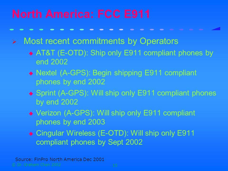 North America: FCC E911 Most recent commitments by Operators