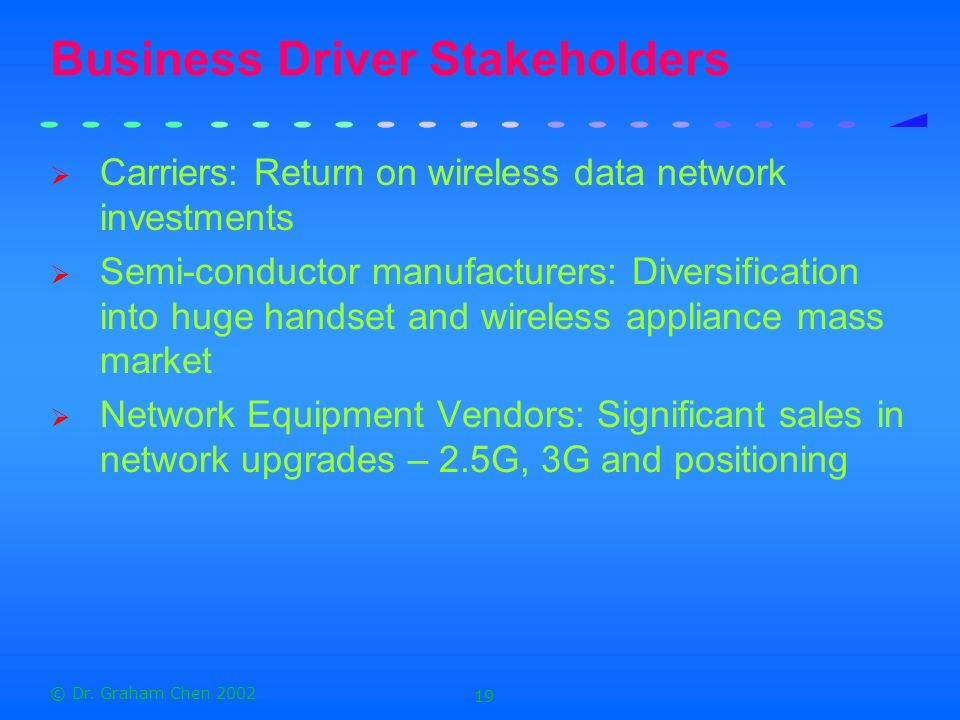 Business Driver Stakeholders