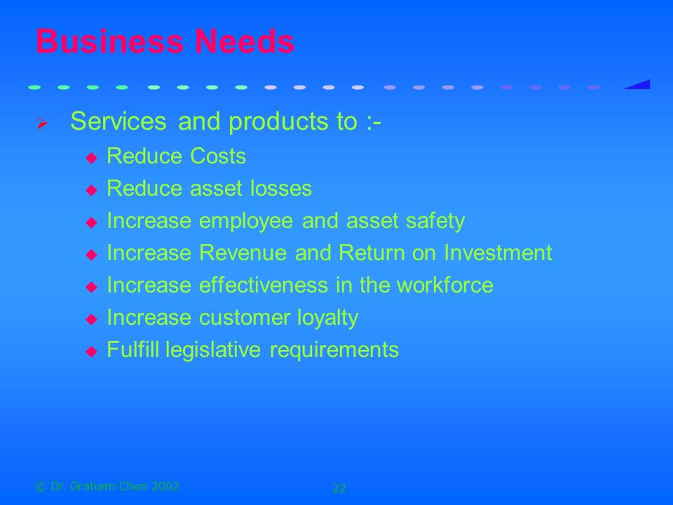 Business Needs Services and products to :- Reduce Costs