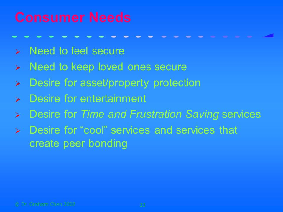 Consumer Needs Need to feel secure Need to keep loved ones secure