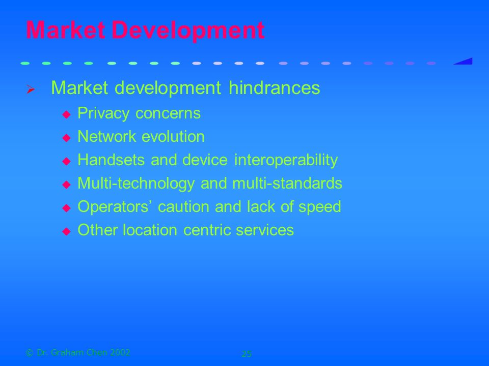 Market Development Market development hindrances Privacy concerns