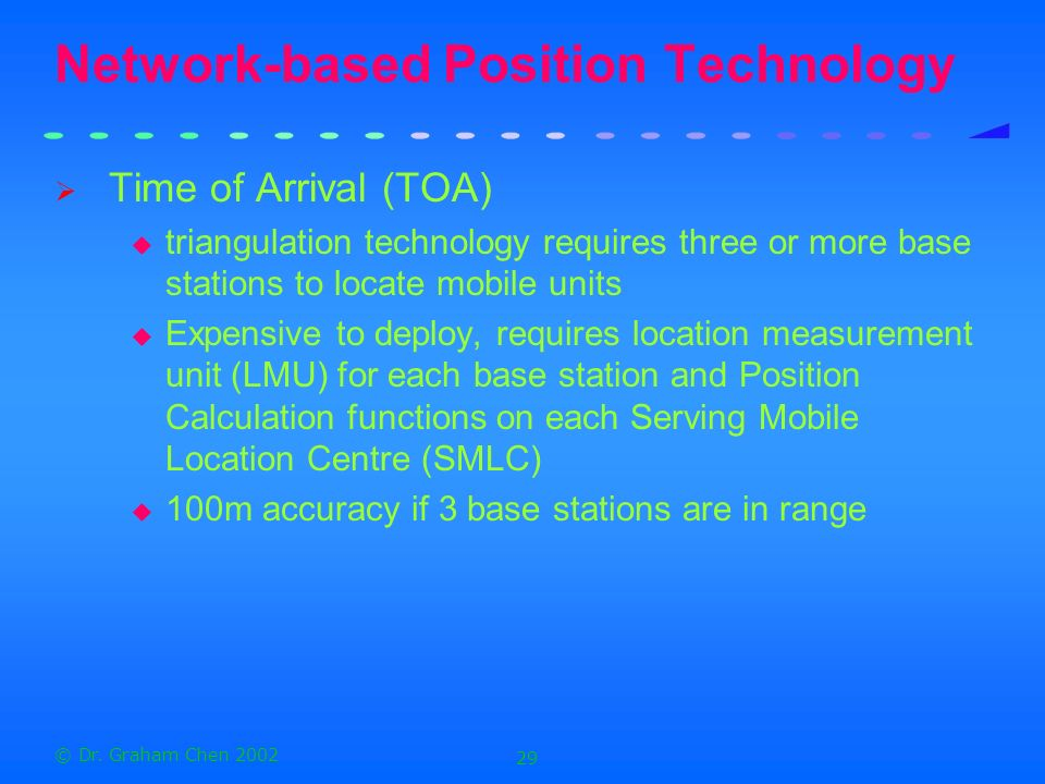 Network-based Position Technology