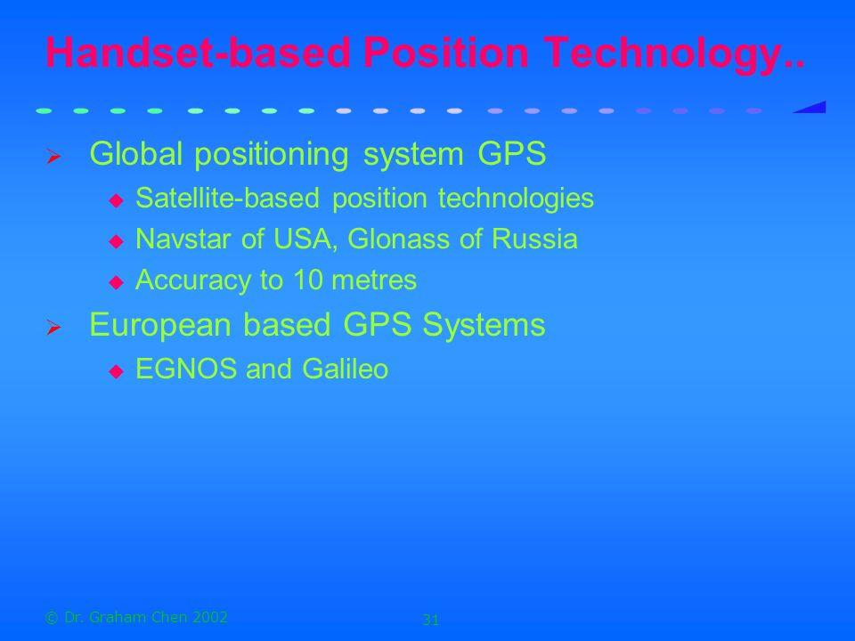 Handset-based Position Technology..