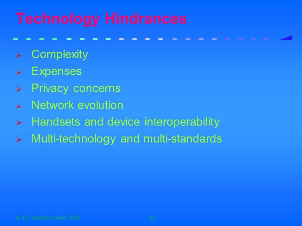 Technology Hindrances