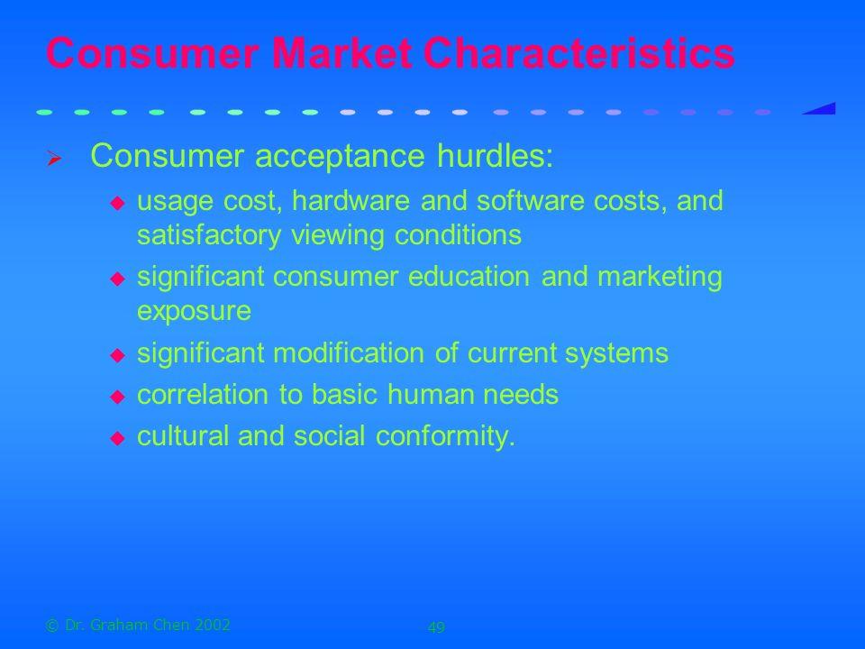 Consumer Market Characteristics
