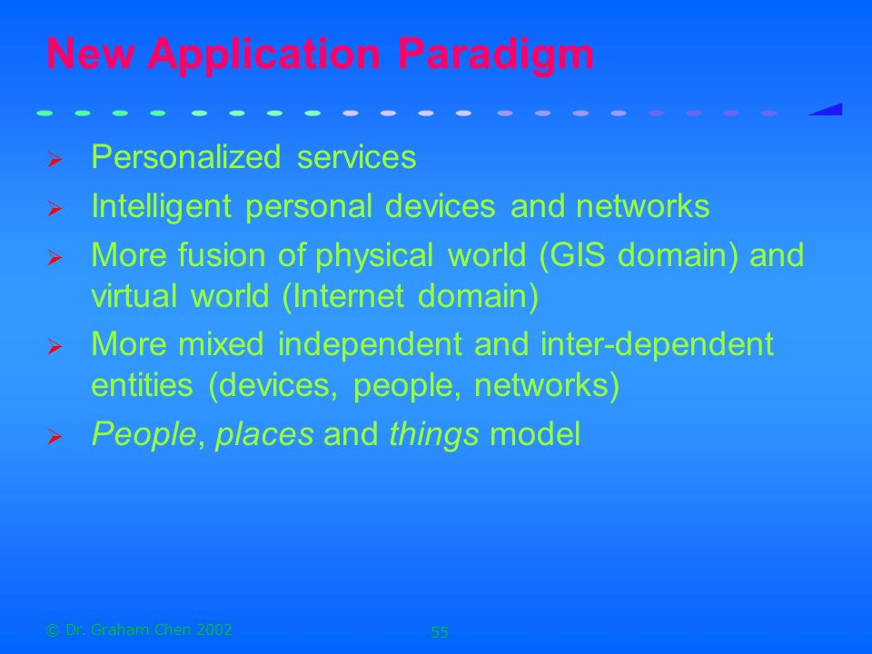 New Application Paradigm
