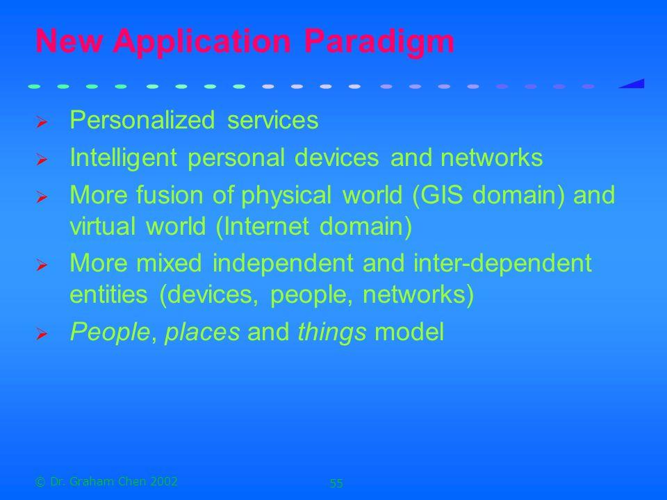 New Application Paradigm