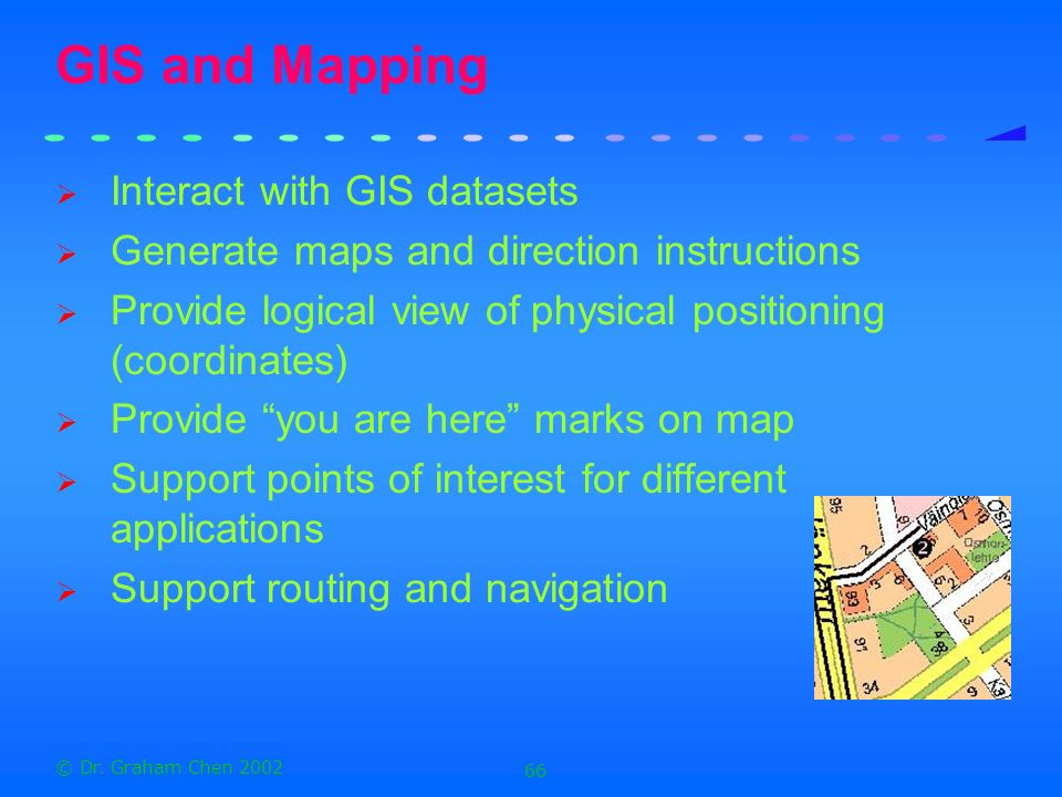 GIS and Mapping Interact with GIS datasets