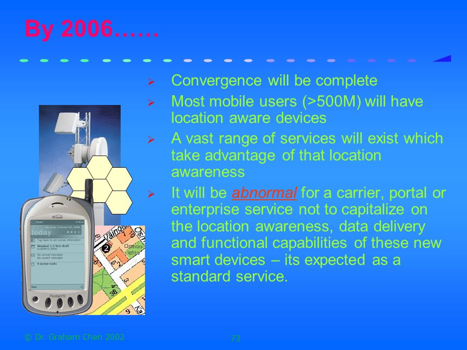 By 2006…… Convergence will be complete