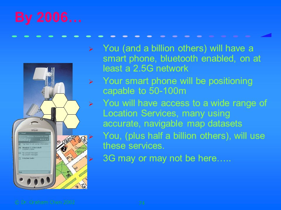 By 2006… You (and a billion others) will have a smart phone, bluetooth enabled, on at least a 2.5G network.