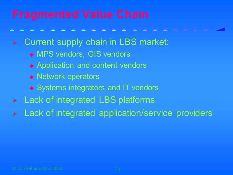 Fragmented Value Chain