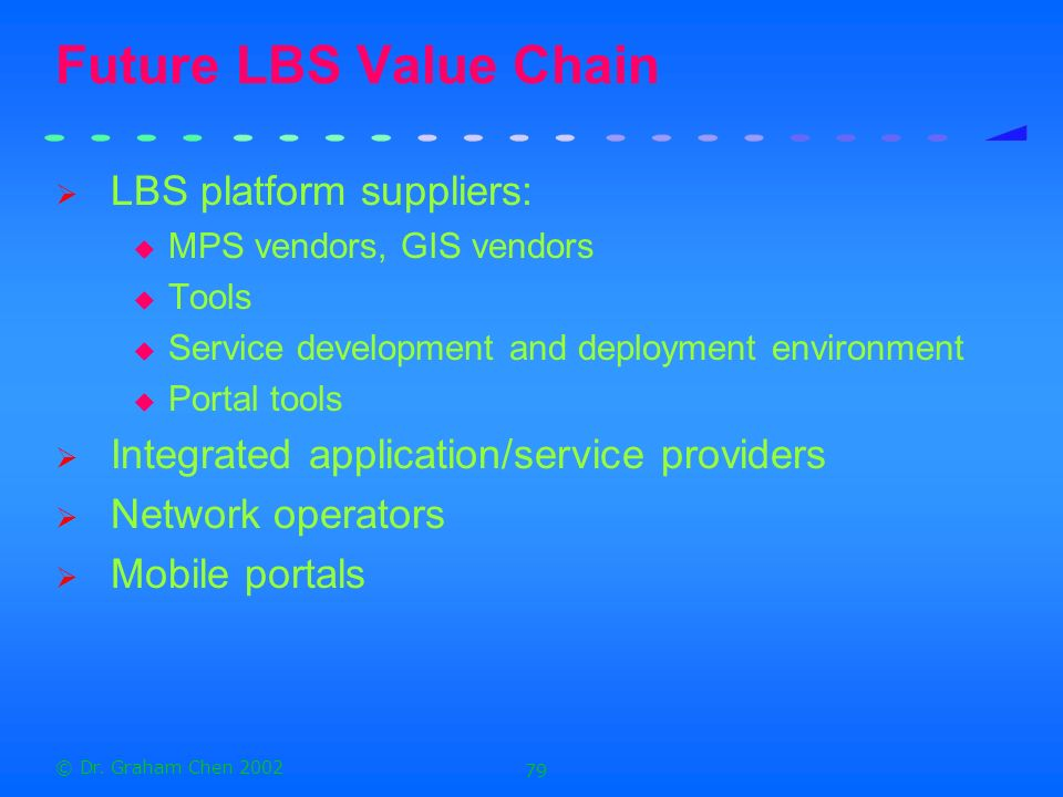 Future LBS Value Chain LBS platform suppliers: