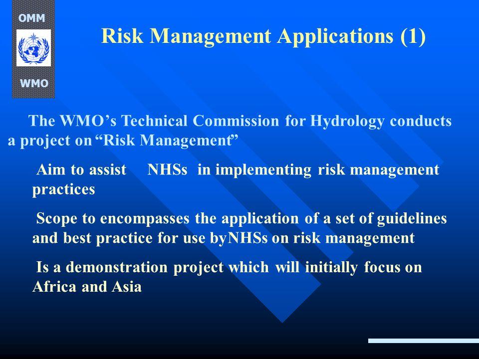 Risk Management Applications (1)