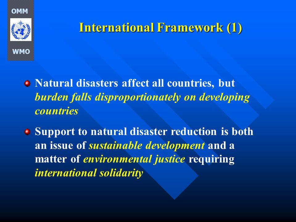 International Framework (1)