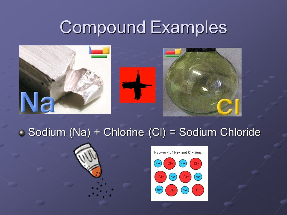 Compound Examples Sodium (Na) + Chlorine (Cl) = Sodium Chloride