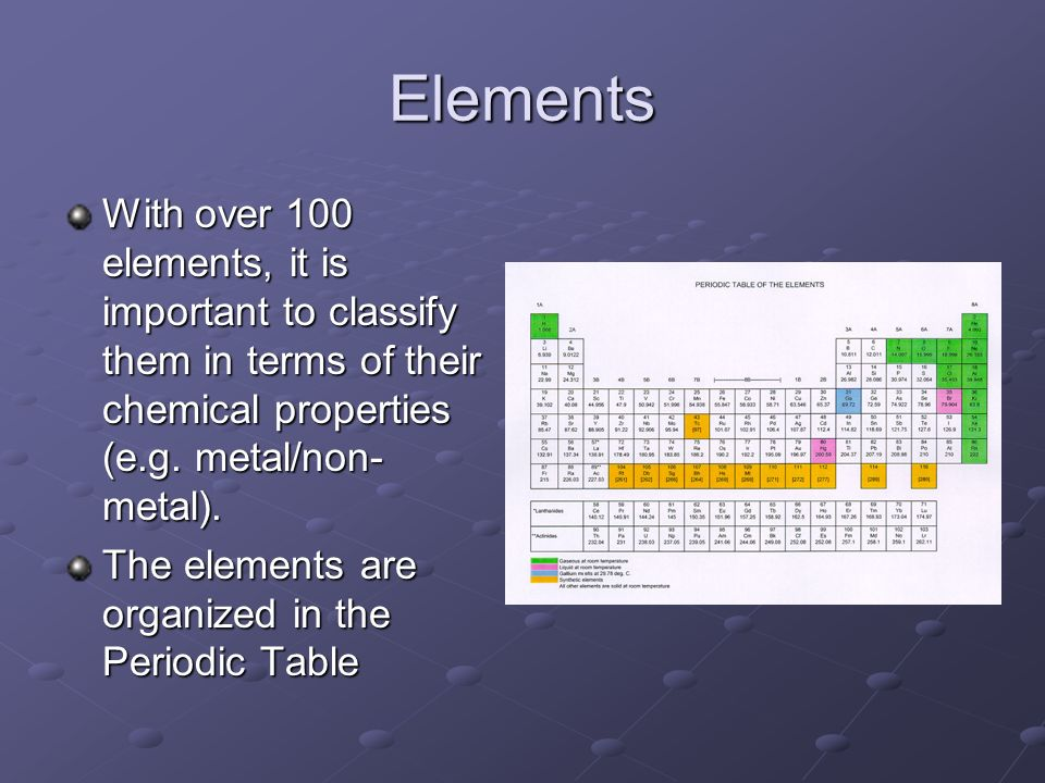Elements With over 100 elements, it is important to classify them in terms of their chemical properties (e.g. metal/non-metal).