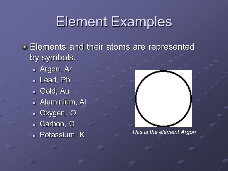 Element Examples Elements and their atoms are represented by symbols.