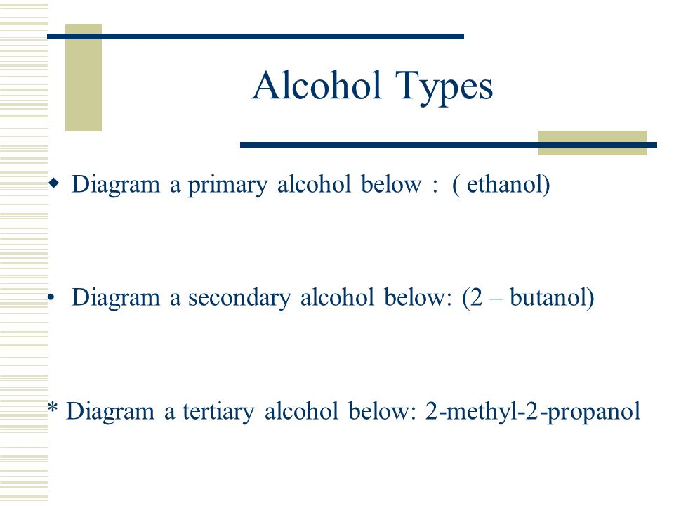 Alcohol Types Diagram a primary alcohol below : ( ethanol)