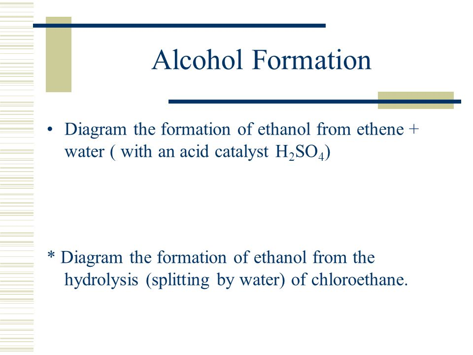 Alcohol Formation Diagram the formation of ethanol from ethene + water ( with an acid catalyst H2SO4)