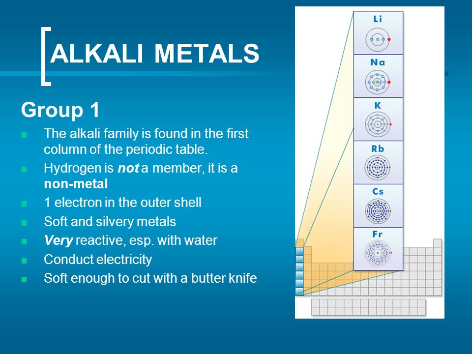 Atoms elements and the periodic table ppt download 43 alkali metals urtaz Images